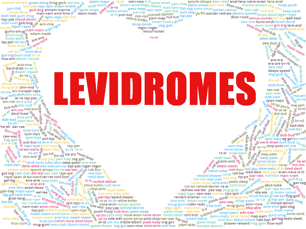 Levidrome List Word Cloud